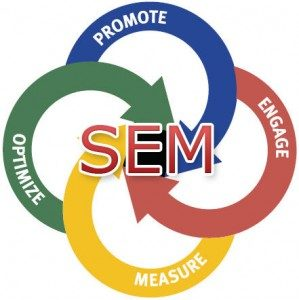 Search Media Marketing